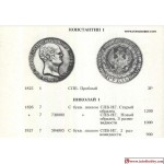 Coins of Russia. 1700-1917.